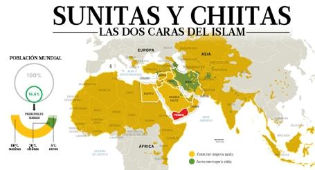 paises suitas y chiitas